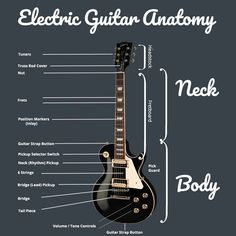 Ultimate Beginners Guide To Buying An Electric Guitar. Learn some simple aspects. Ultimate Beginners Guide To Buying An Electric Guitar. Learn some simple aspects of how electric guitars are designe Learn Electric Guitar, Electric Guitar Chords, Electric Guitar Lessons, Learn Guitar Chords, Electric Guitar For Beginners, Guitar Classes, Vintage Electric Guitars, Cool Electric Guitars, Drums Electric