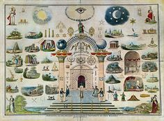The Structure of Freemasonry – Pyramid of Power | You've got ...