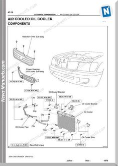 Find out where to get a Toyota 7FGCU25 service manual