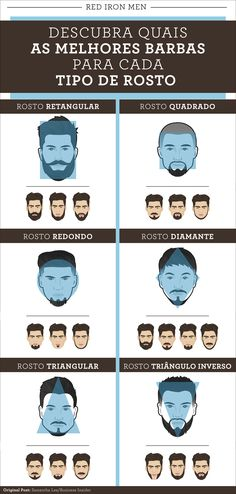 Growing Out Medium Length Hairstyle For Men Hair And Beard Styles, Curly Hair Styles, Types Of Facial Hair, Beard Haircut, Men's Grooming, Haircuts For Men, Face Shapes, Barber Shop, Hair Cuts