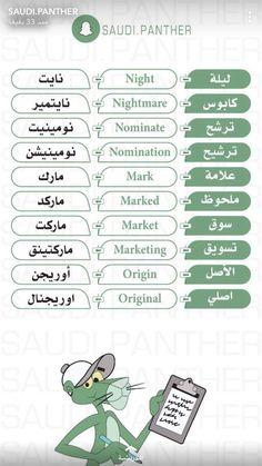 Learning Arabic MSA (#FabienneM) English Phonics, English Verbs, English Vocabulary, English Grammar, English Language Course, English Language Learning, Teaching English, Learn English Words, English Study