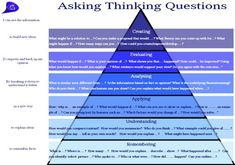 Thinking Questions - blooms taxonomy