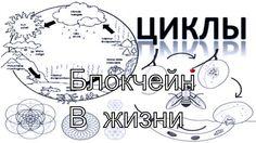 Блокчейн - Трансформация глобальной экономики - Лекция RS - Часть 1 - Ал...