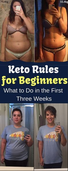 Introduction One of the less discussed aspects of taking up the keto diet is how difficult the first three weeks can be. Everyone setting out on their keto journey has to endure the transition… Ketogenic Diet Meal Plan, Ketogenic Diet For Beginners, Keto Diet For Beginners, Diet Meal Plans, Ketogenic Recipes, Keto Recipes, Protein Recipes, Keto Meal, Diet Menu