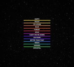 """""""FROOT"""" - Album Tracklist"""