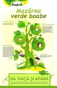 Mazărea verde boabe #Infografica #Bonduelle Nutrition, Calculator, Green