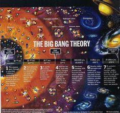 Big Bang, Deflated? Universe May Have Had No Beginning At All | Physics-Astronomy