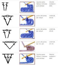 Materiales gráficos Gaby: Puntos basicos
