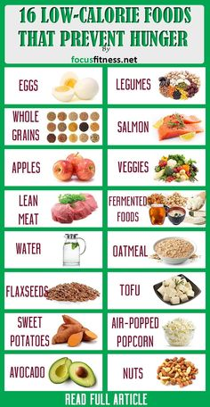 16 Most Filling Low-Calorie Foods to Prevent Hunger - Nutrition - Kalorienarme Rezepte Filling Low Calorie Meals, No Calorie Snacks, Low Calorie Recipes, Low Carb Diet, Diet Recipes, Healthy Recipes, Low Calorie Diet Plan, Foods With No Calories, Foods Without Carbs