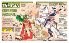 La historia de Tecún Umán heroe nacional de Guatemala hecha infografía.  Original de @Nuestro Diario
