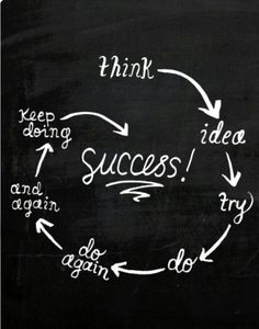 My road map to SUCCESS