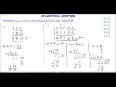 Hexadecimal Addition Examples