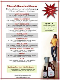 Thieves Household Cleaner One cleaner does it all!  This makes me want to do cartwheels!!!  #thieves #allpurposecleaner #amazing Young Living Distributor: Vanessa DeCoursey