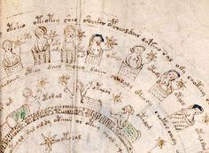 Manuscrito Voynich é também conhecido como o livro que ninguém pode ler