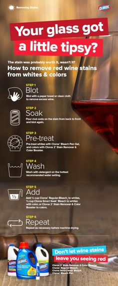 Tips for removing red wine stains.