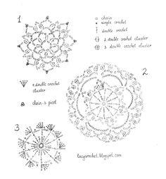 Lacy Crochet: Thread Appliques, Symbol Charts