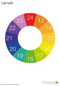 Uhrzeit lernen - Bastelvorlage Seite 1 www.limmaland.com