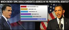Sheril Kirshenbaum@Sheril_   @Revkin Don't forget about what Americans want to hear specifically about energy - the topic a president can't manage pic.twitter.com/r4zQvdVr     16 Oct 12 ReplyRetweetFavorite  Hidden behind the flurry of conflicting claims and spins on who's drilling, or