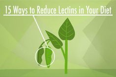 15 Ways to Reduce Lectins in Your Diet (it's not as hard as you think!) Lectins—found in beans, grains and more—are the cause of diseases and physiological discomforts like leaky gut and acne. Lectin Free Foods, Lectin Free Diet, Intestino Permeable, Plant Paradox Diet, Free Diet Plans, Leaky Gut Syndrome, Diet Food List, Food Lists, Atkins Diet