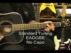 Pharrell Williams HAPPY Guitar Lesson How To Play No Capo Guitar Cover I...