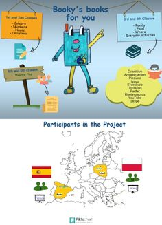 New infographic with more information about the project.