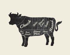 Beef Butcher Diagram Art Print
