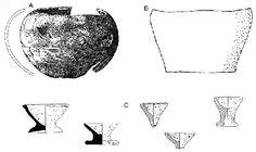 Forms reproduced in experiments: A. Jutland hemispheric pot, Trajberg Denmark (ref. Becker et al. 1979), scale 1:4; B. flat bottomed beaker, Bregninge Denmark (ref. Ramskou 1950), scale 2:3; C. pedestal and suspension lamps, London England (ref. Vince 1991), scale 1:4.