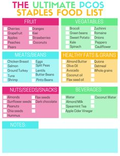 PCOS Diet and Nutrition | Foods, Tips, and Printables The Ultimate PCOS Food Staples List | Click through to find out which foods you should add to your PCOS diet