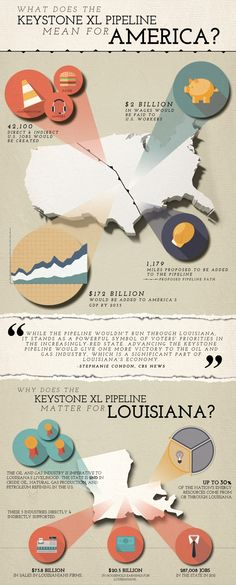 We can't get enough of this fantastic infographic our team made about the impacts of Keystone XL. Check it out! How can Harris Media help your cause? Click here to see our team's work in digital media and GOP politics: www.harrismediallc.com