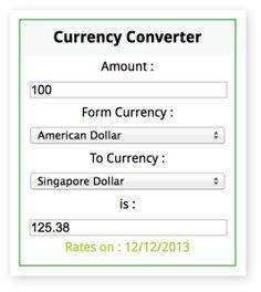 Free Currency Converter - WordPress Plugin
