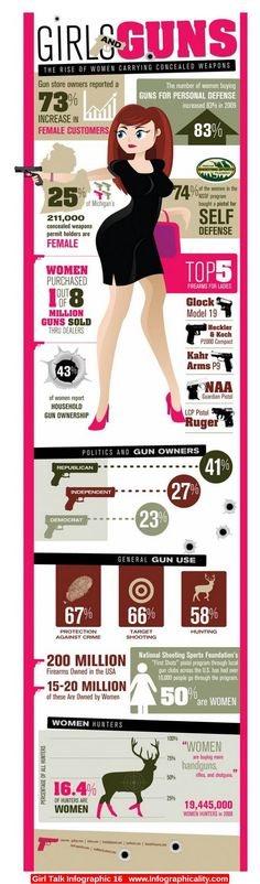 Girl Talk Infographic 16 - http://infographicality.com/girl-talk-infographic-16/