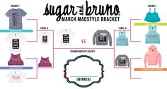 We're in the last round of our #MarchMadstyle competition! You've voted and these are our final two designs in the competition. Who will win in the battle for Sugar and Bruno March Madstyle Champion?