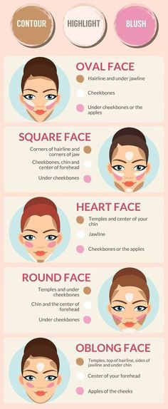 The ultimate makeup guide for your face shape. #makeup #beautyblogger #beautyblog #beauty #tips #top #senegence #lipsense #eyesense #face #shape #oval #square #heart #round #oblong #oval