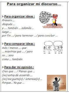 Spanish Learning Tips Website Spanish Heritage, Ap Spanish, Spanish Grammar, Spanish Teacher, Spanish Classroom, How To Speak Spanish, Teaching Spanish, Spanish Language, Learn Spanish