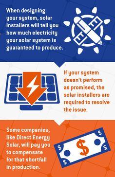 89 Best Direct Energy Solar Blog images in 2016 | Solar energy