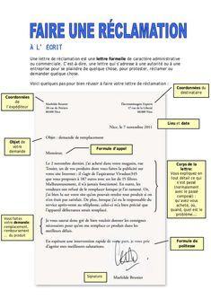 El Blog De Aprender Frances Lettre En Francais French Expressions Lettre A