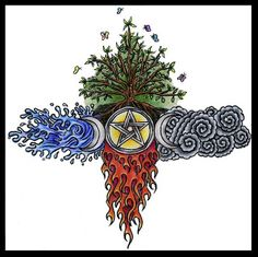 Wiccan_EAC_Colored_by_lilmoongodess.jpg (320×319)