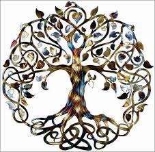 Bilderesultat for tree_of_life