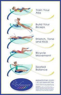 101 Workout for Swimming Laps EZ Swimmer - Cuddle Core and More - Target Tone Legs Build Muscle Tone - Weight Loss