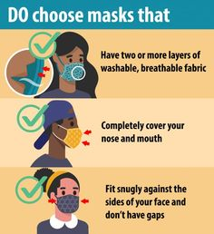How to Select, Wear, and Clean Your Mask | CDC Side Of Face, Hard Breathing, Best Masks, Talking To You, Sick, Cover, Health, Face Masks, How To Wear