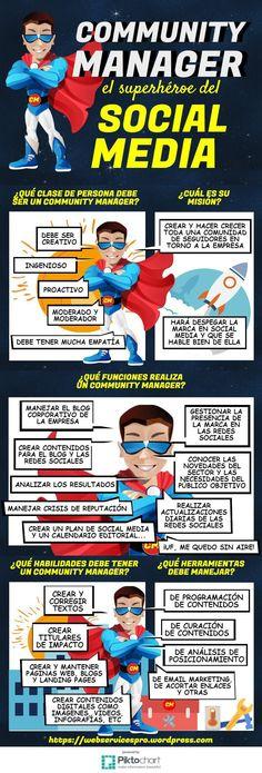 La figura del community manager puede considerarse un superhéroe del social media. La diversidad de cualidades que debe tener y la cantidad de funciones que realiza y herramientas que es capaz de m…