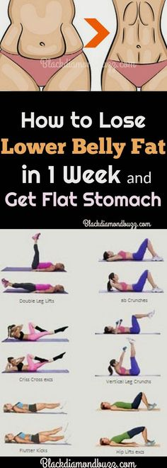 Do you want to know how to lose lower belly fat (pooch)? Then learn now best ways on how to get rid of lower belly fat in a week, with belly fat workout and Fast Weight Loss In Our Blog much more Information https://storelatina.com/health #diet #Ageless #fastweightloss #detoxify