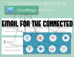 CloudMagic: Email for the highly connected