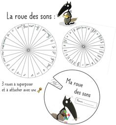 Roue des syllabes - Here's a List of Education Companies Offering Free Subscriptions to . French Teacher, Teaching French, Educational Activities For Kids, Classroom Activities, French Flashcards, French Worksheets, French Classroom, French Lessons, Learn French