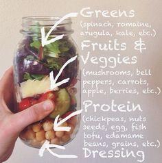 On-the-Go Salad Jar. Step-by-Step.