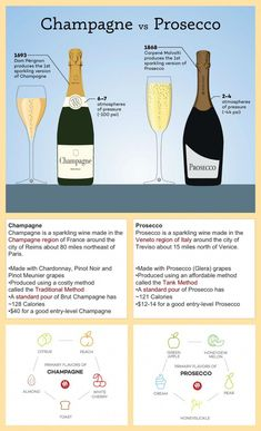 Q: What are the real differences between Champagne vs. Prosecco and why does one cost so much more than the other? The quick answer is Champagne is. Wine Tasting Party, Wine Parties, Art Du Vin, Vino Y Chocolate, Wine Facts, Wine Chart, Wine Folly, Wine Cocktails, Sangria