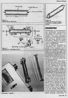 ROSmetro WATTmetro DummyLoad i6ibe Ivo Ham Radio Antenna, Home Brewing, Sheet Music, Diy, Ants, Free Books, Circuit, Projects, Bricolage