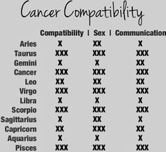 sex-horoscope-compatibility-by-birthday
