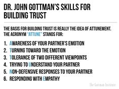 Skills for building trust in your relationship