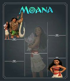 Baby shower ideas for girs diy invitations signs 45 Ideas Moana Birthday Party, Hawaiian Birthday, Moana Party, Moana Disney, Baby Boy Birthday Outfit, Festa Moana Baby, Disney Planner, Diy Invitations, Invites